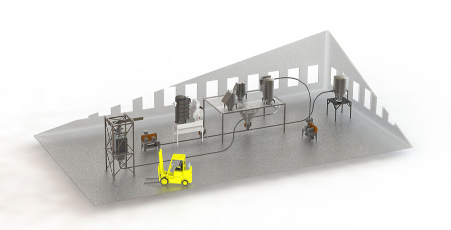 Combined Pressure/Vacuum Dilute System
