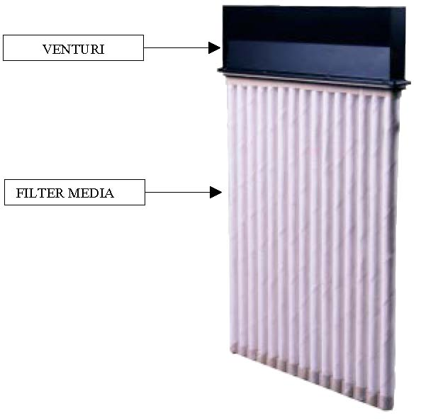 Filter Bag Materials & Efficiency Statement